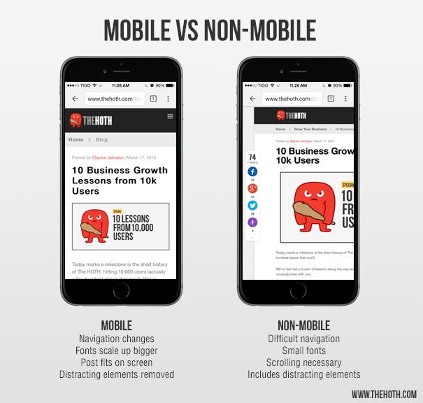 mobile vs non-mobile friendly