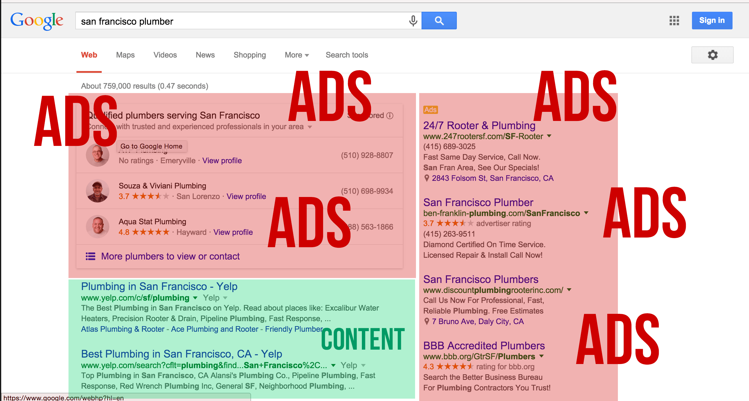 Google top heavy ads