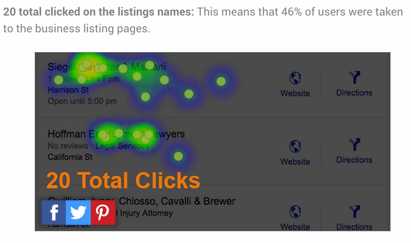 Google gets the clicks