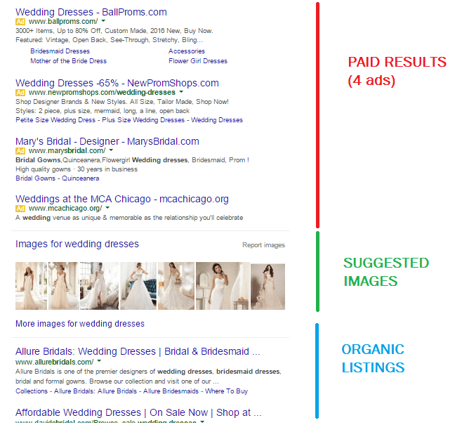 organic listings pushed below the fold