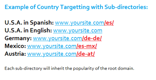 Country Targeting with Sub-directories