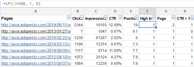OnPage SEO Stats