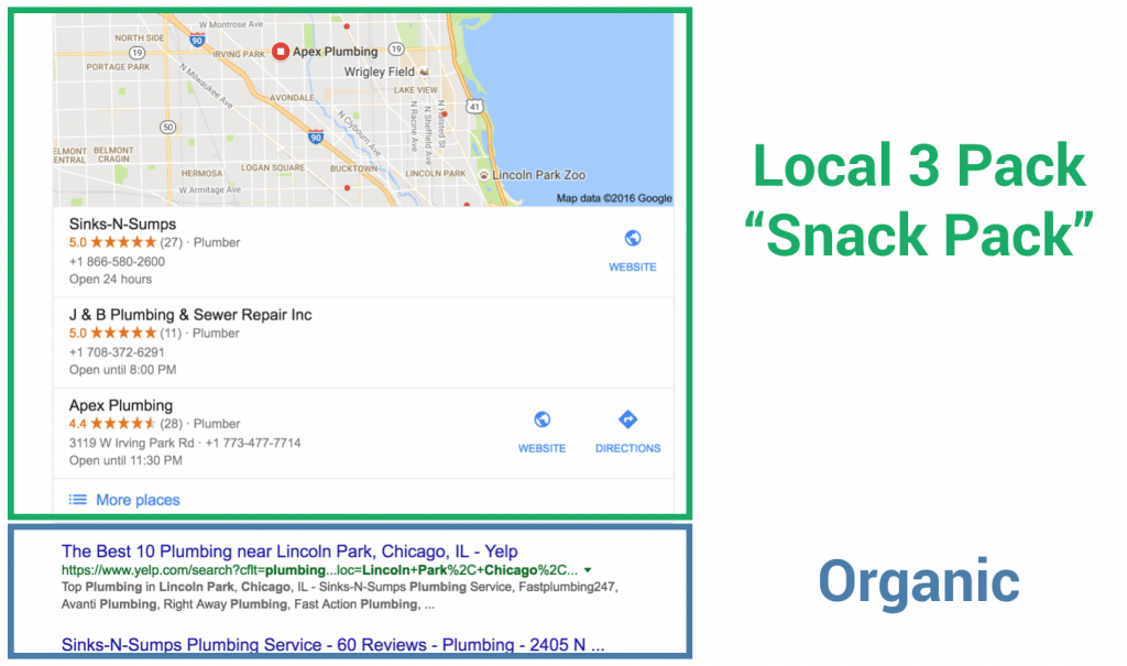 Google Local SEO 3 Pack