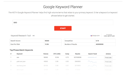 Image showing how the Google Keyword Planner works