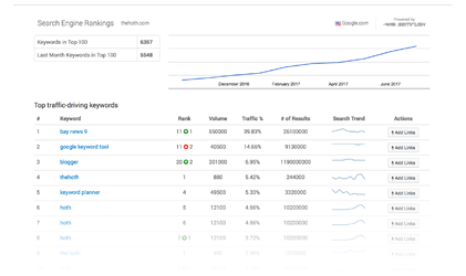 Image showing what the hoth search engine rankings tool can do
