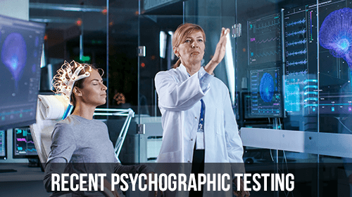 psychographic testing