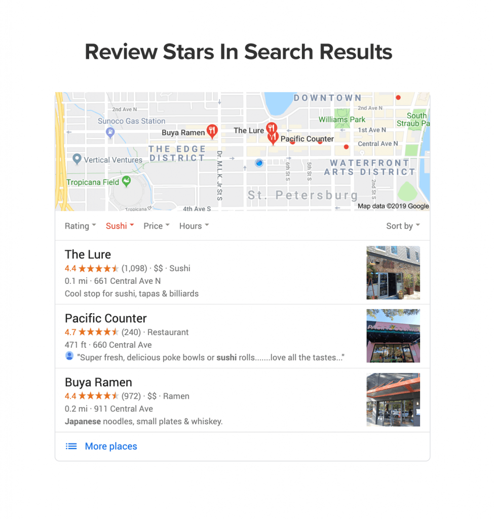 review stars in search results