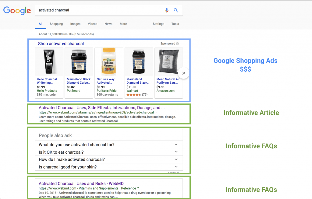 google shopping ads search intent