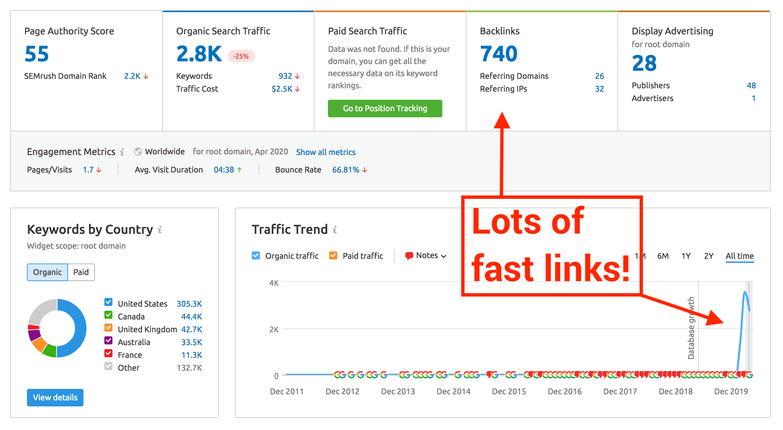 fast link building