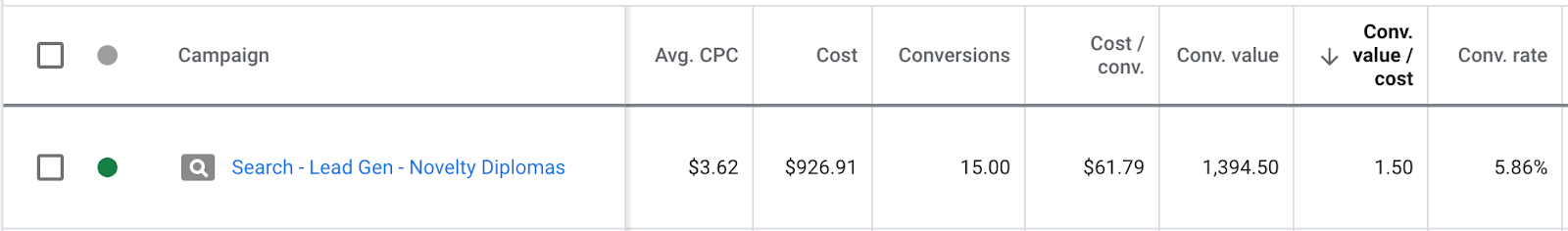 Additional information about the client's conversion rate after one month of using HOTH PPC.