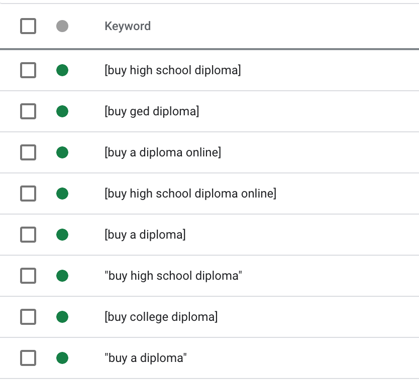 A list of the high-intent keywords we used for Same Day Diploma.